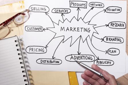 Komponen Manajemen Pemasaran