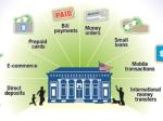 Service Perbankan