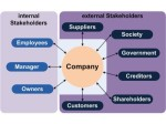Risk Management Disclosure Dalam Prespektif Stakeholder Theory