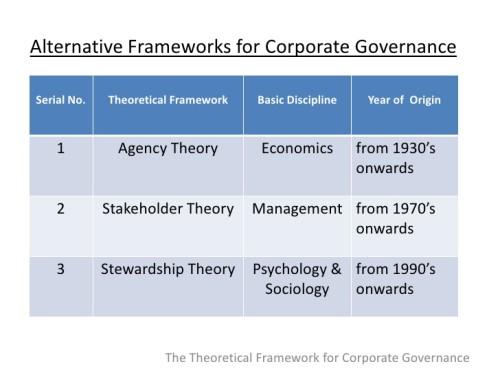 Risk Management Disclosure Dalam Prespektif Stakeholder Theory